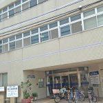 潮江高橋病院